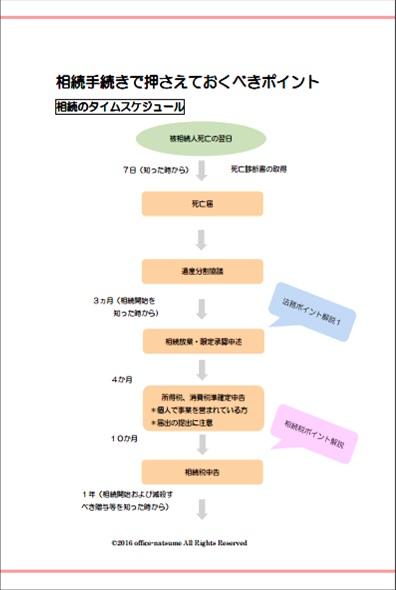 shiryo_2
